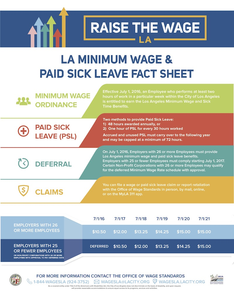 Payment of sick leave in 2017 31
